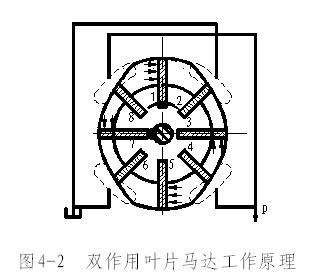 齿轮式液压同步分流马达.jpg